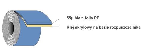 krotkookresowa-folia-ochronna