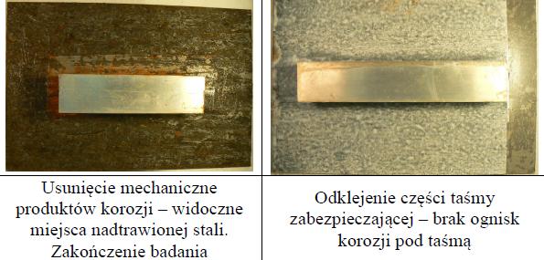 Badanie_ZincTape_Proindus